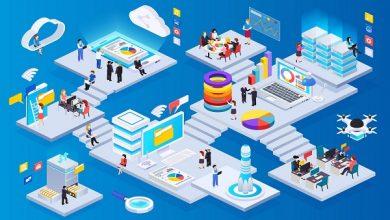 تصویر از سیستم منظم بسازید/برای داشتن نظم سازمانی وجود افراد منظم کافی نیست